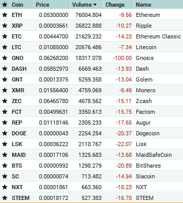 020517_bitcoin-ryadom-s-1500-dollarov_3.