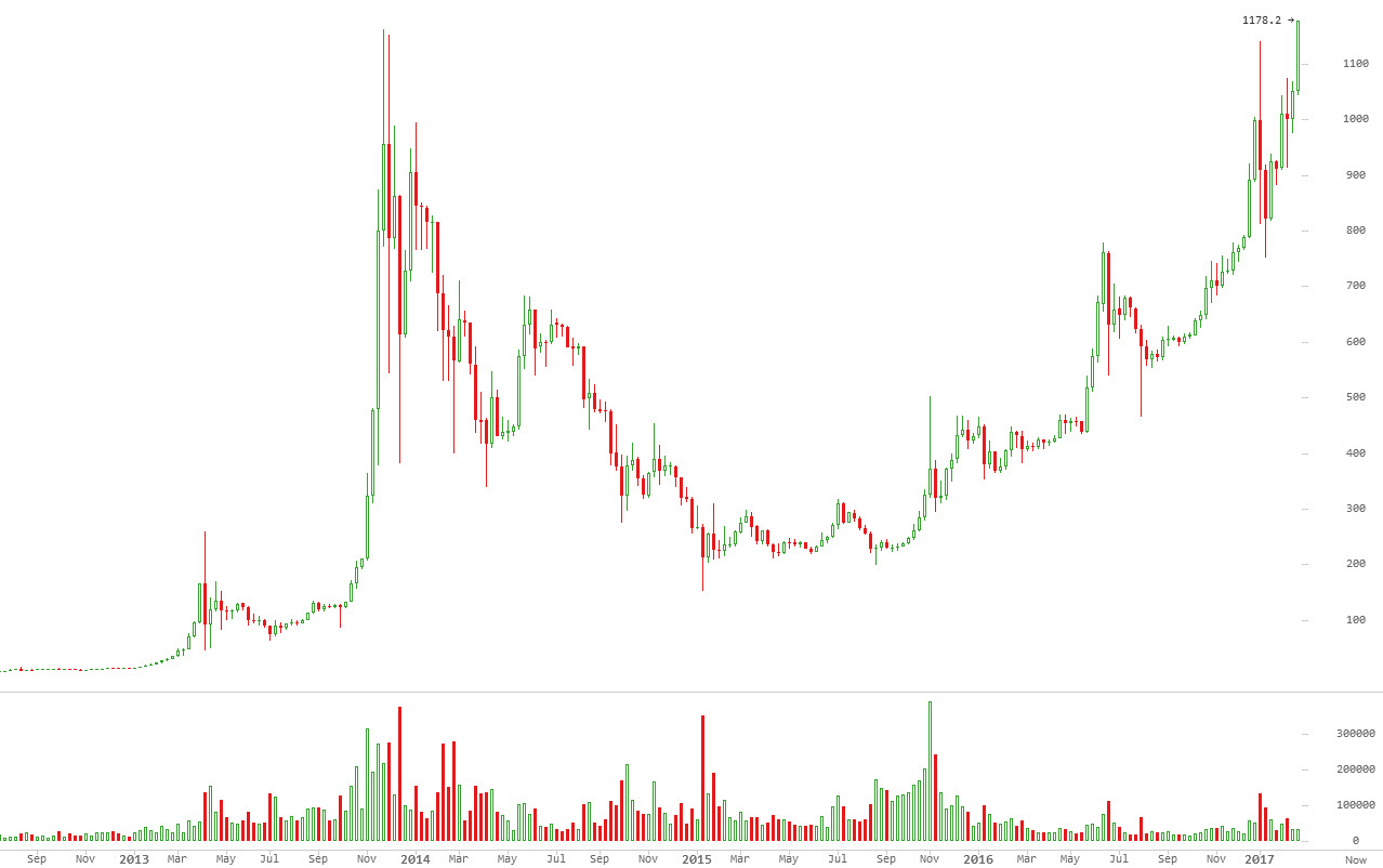 240217_bitcoin-all-time-high_2.jpg