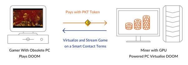 260817_playkey-zapuskaet-blockchain-plat