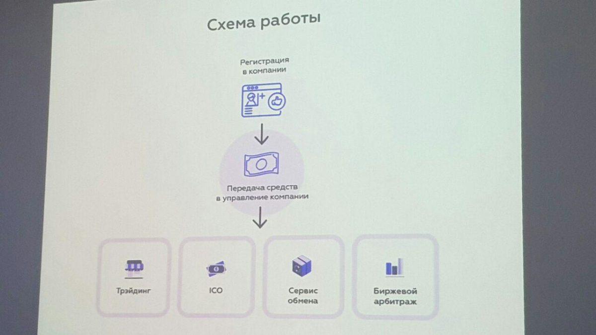 Схема нового проекта