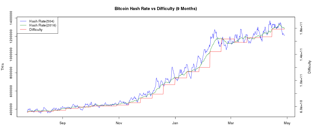 bitcoin-hash_rate-all.png