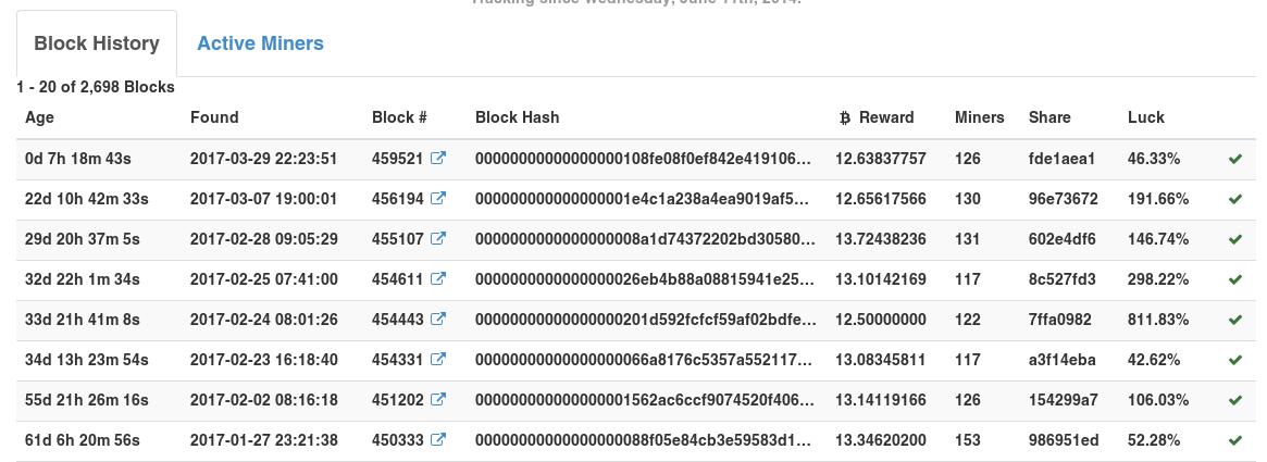 block-stat.png