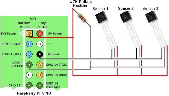 connect-multiple-ds18b2-i2c-sensors-rasp