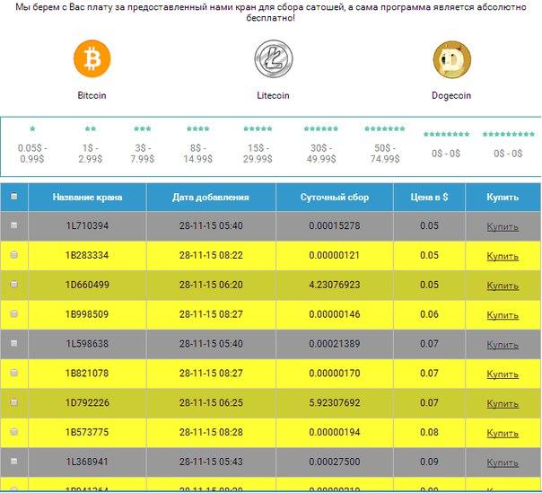 Компания редекс биткоин официальный сайт-3