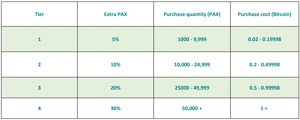 extra-pax-model_bdbe7d9b1f89014185e91d61