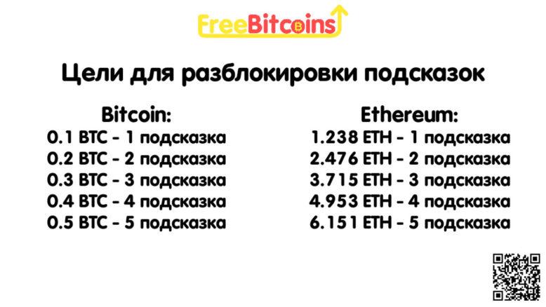 freebitcoins-konkurs-podskazki-778x438_9