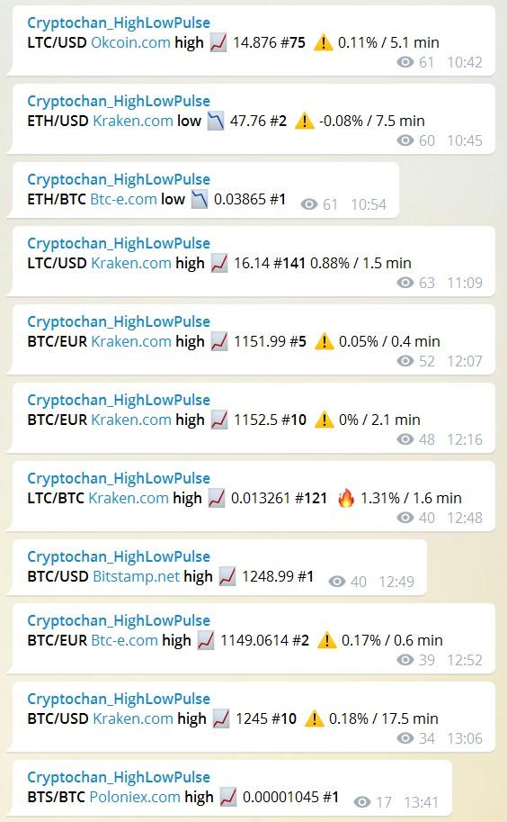 highlow_pulse.jpg