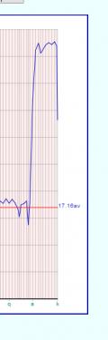 2016-01-29 14-38-12 CKPool - Shift Graph - Google Chrome.png