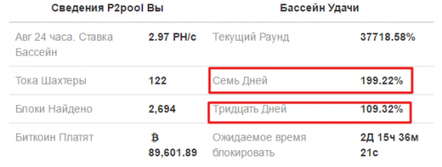 р2р.png