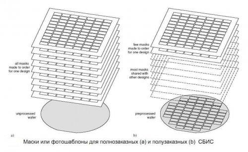 Структура БИС.jpg