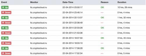 Снимок экрана 2014-04-23 в 10.24.02.png
