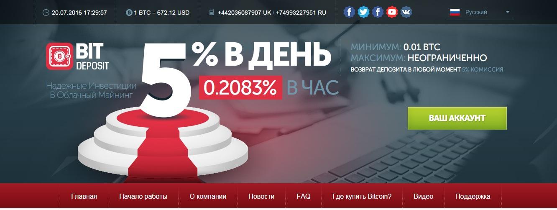 Бинарные опционы на криптовалюте