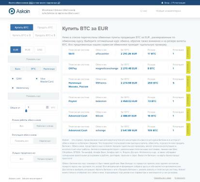 FireShot Screen Capture #255 - 'Askoin - Мониторинг биткоин обменников_ Узнай, где выгодней купить биткоин, продать _' - askoin_com_ru_buy_btc_for_eur.png