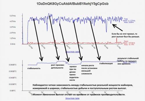 Факторы и Зависимости.jpg