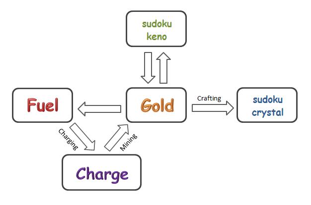 sudoku-loto-3.png.40e0d0d4a457b15c7582b855123b1360.png