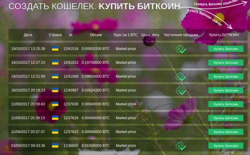 Screenshot 2017-10-21 at 22.00.48.png