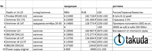 price_takuda.thumb.png.e3289de260d313088f6dcae1a636126c.png