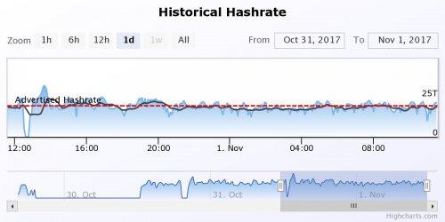 chart.thumb.jpeg.ecaa61d1627b3793096eaa93b95f71cb.jpeg