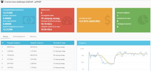 miner-stats.thumb.png.1b0bf9815d876f96d59e954b0aa583a2.png