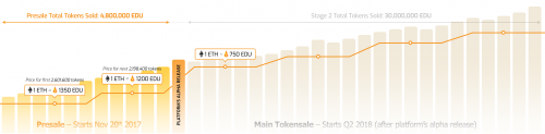 tokens-price.thumb.png.8ac1d9cb28b952cafd9c621f5e139065.png