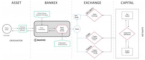 Bankex_Fig6.thumb.png.5c0819237ea5f7229ae367901e2956a3.png