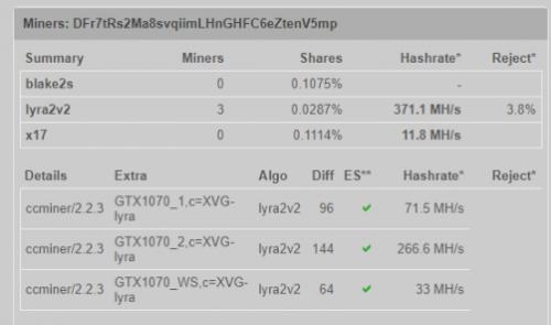 XVG_Multialgo.thumb.png.7793ce68bd6c38a49a9c87409a402c1a.png