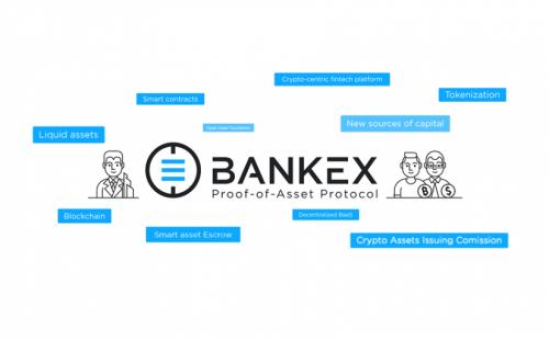 bankex-825x510.thumb.png.22248f5d45ee79f2360132c271ef6214.png