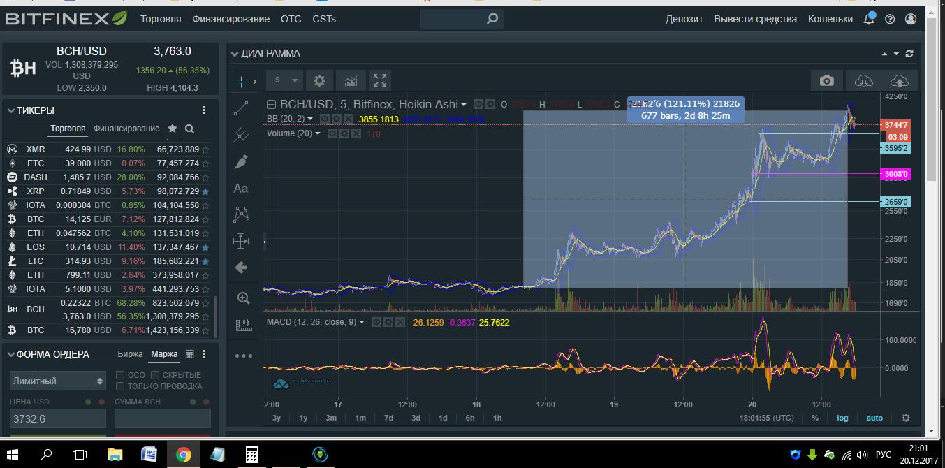 BCH_USD_проц.измен.12-20.png