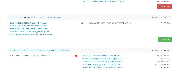 bitcoin kasyba ant chrombook