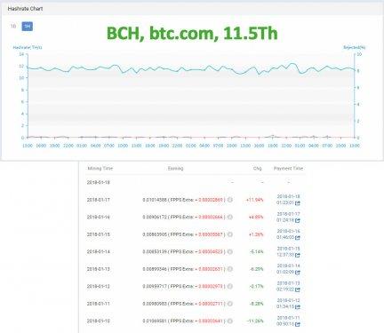bch-btc-com.jpg