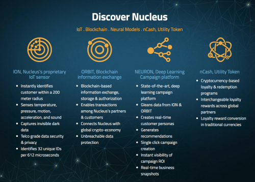 Discover-Nucleus.thumb.png.3c0181c18582afbe4c1060cad0abd25e.png