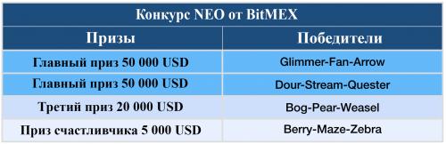Neo_Prize_ru.thumb.png.455e1ebb05c32f85bd5cc6346302b10f.png