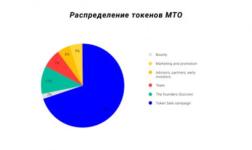 токены русский.png