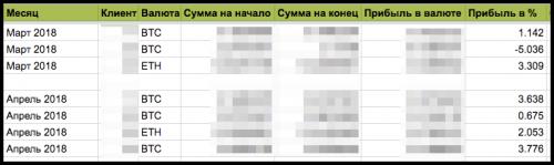 results.thumb.png.ece7c22f399803f7e131a031f3c918aa.png