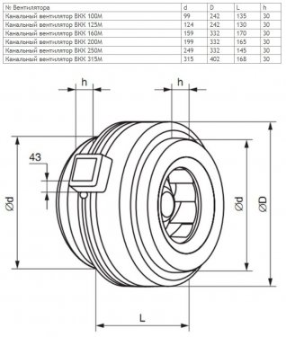 Размеры круглых канальных вентиляторов.jpg