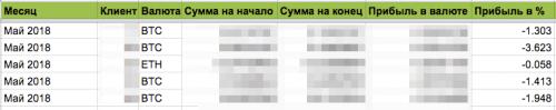 may_results.thumb.png.4d21a7b7fdf6fe00cb3359716cf8f8fa.png