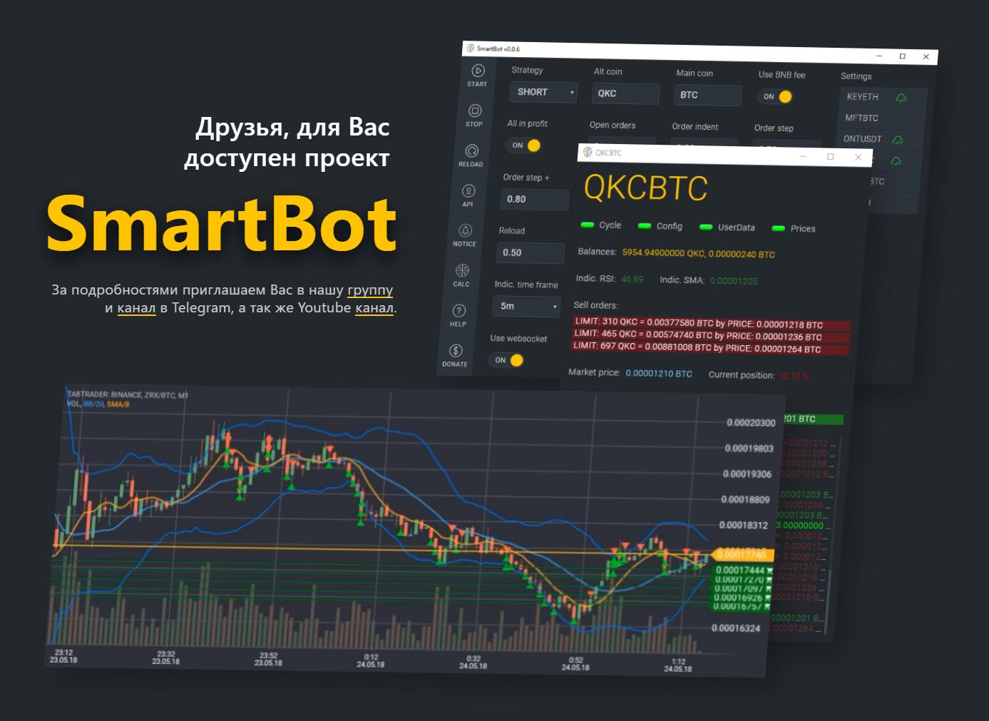 Ип для торговли на бирже учеба торговли на форекс