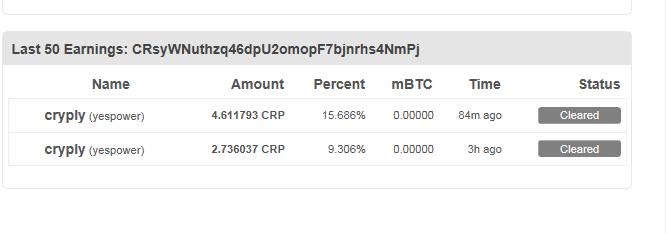 CRYPLY [CRP] - истинная криптовалюта POW на YesPoWer c