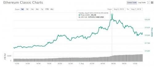 etc-price-max-1145x500.thumb.jpg.1a745fee35f37ef1d155bad7b44285c0.jpg