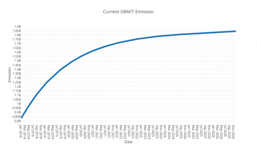 GRAFT-emission-curve.thumb.png.9846319c71bb9dc6a3608516d6667673.png