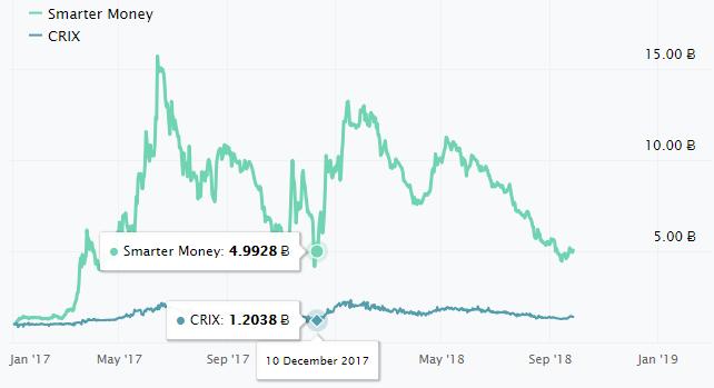 Форум по инвестициям криптовалюты криптовалюта cryptonight