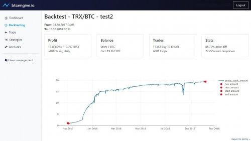 2099282865_Backtest-TRXBTC-test2-BTCengine4-GoogleChrome.thumb.jpg.aaa85d74af7ca271f1bda3d7f47ce243.jpg