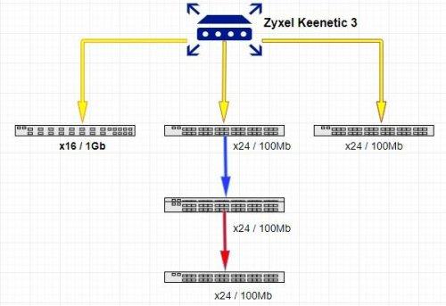 cont-net-diagram.thumb.JPG.00944081fb80d01f076cf24135d7d106.JPG