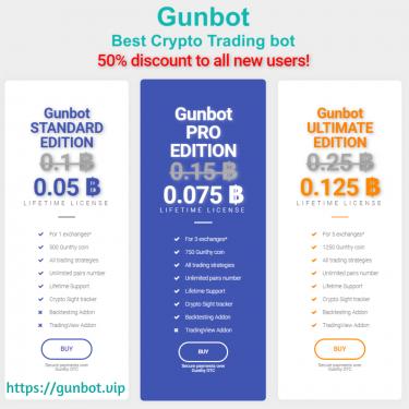 Gunbot – The Best Crypto Trading bot