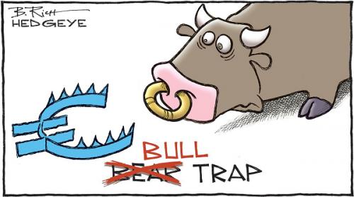Bull-Trap.png