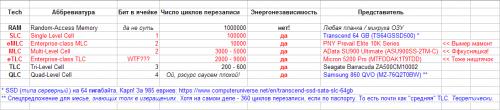 1410006202_SSDTech.thumb.png.517625800f1bf38e014bbaf39051edbf.png