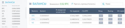 balance_29_07.2019_.thumb.png.a69545099d671c9dec2b609478fc6dce.png