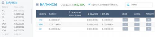 balance_26_08.2019_.thumb.png.4a7c185034a1e8505520b800c8babfd2.png