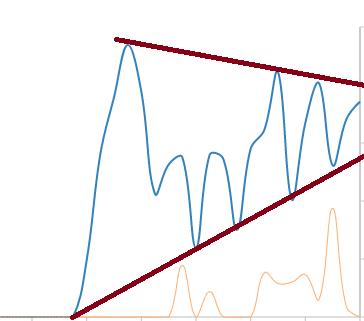 10641298_autotuninginprogress.png.691c36c0ff93fa60592db6da87ba28f7.png