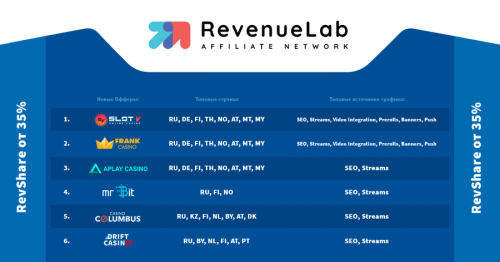 RevLab_6_offers.thumb.png.2e39e02994391d19da546af981bbdd72.png